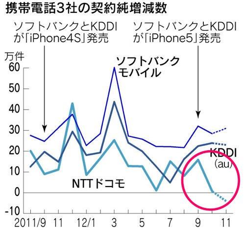 20130101ドコモグラフ