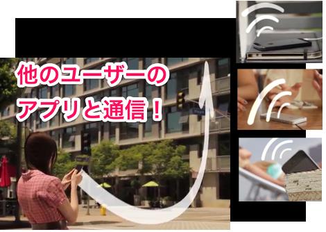 bb6fc676b7 画像 : 忘れ物防止!【Bluetooth】対応の傘が登場! - NAVER まとめ