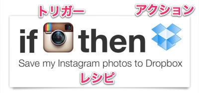 20130720_iftttt_japanese_manual_003