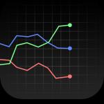 『iMemoryGraph』通知センターから1タップでOK!iPhoneが重い時に使えるメモリ解放アプリ