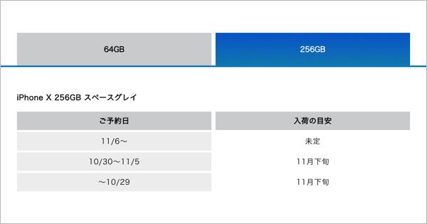 ソフトバンク iphone 予約
