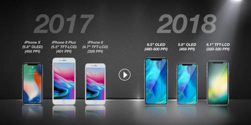 ipe02 - iPhone 8 Plusはラインナップから消える?