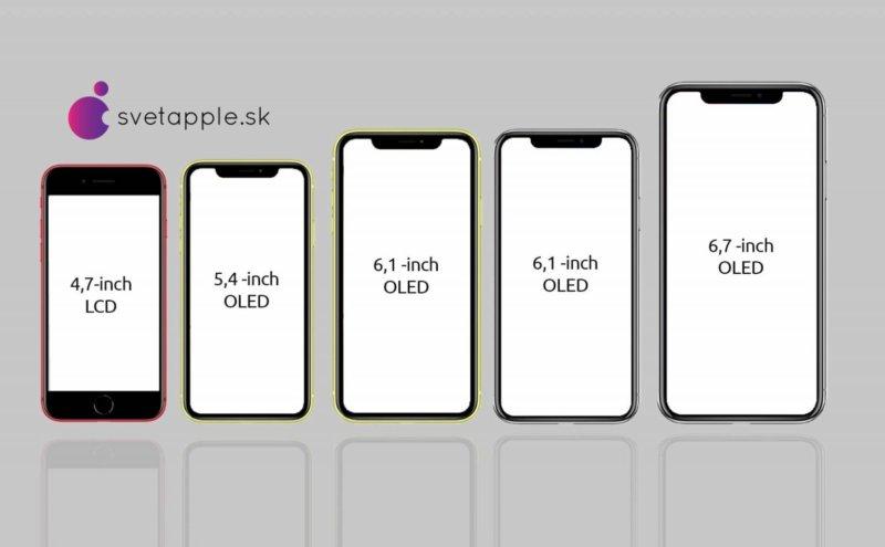 iPhone12(5.4インチ)の名称はiPhone12miniか、大きさはiPhone8と同程度 ...