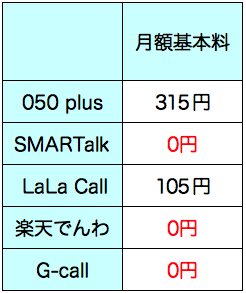 20131215_003_call_cast_saving_app