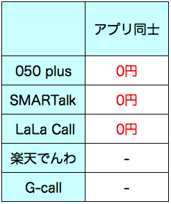 20131215_004_call_cast_saving_app